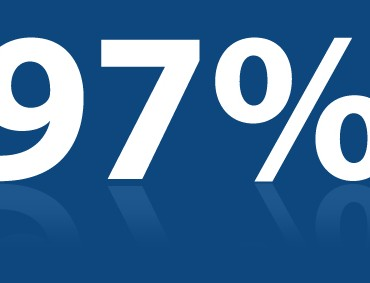97% Customer Renewals for Avatier Identity Management System