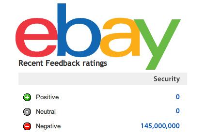 EBay Privileged Account Management Auction
