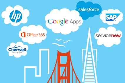 Top Identity Management in the Cloud Enterprise Applications