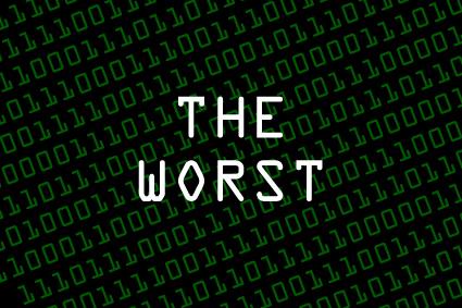 Last Year's 25 Worst Passwords Reinforce Strong Passwords Matter