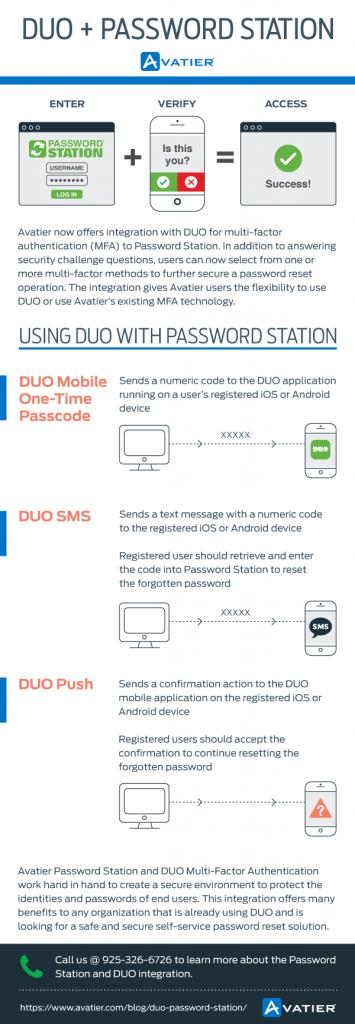 DUO Avatier Password Station