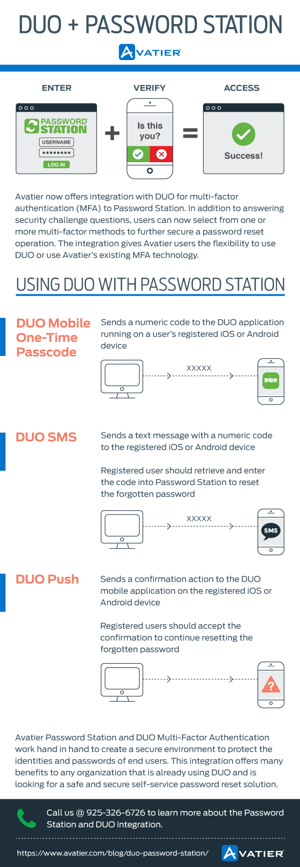 DUO Avatier Password Station