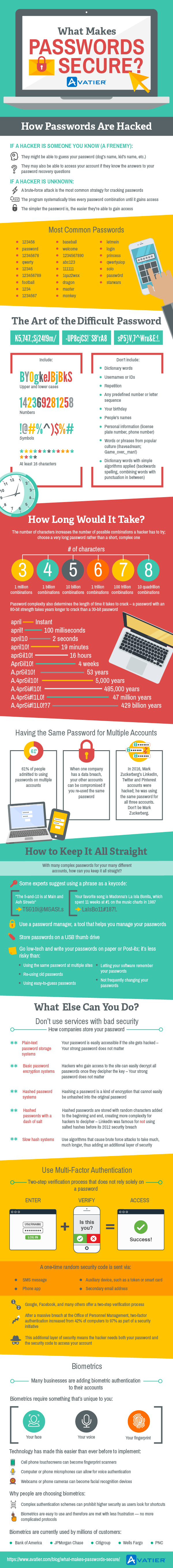 What Makes Passwords Secure