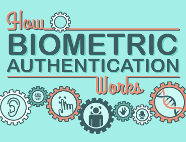 Overview of Biometric Authentication
