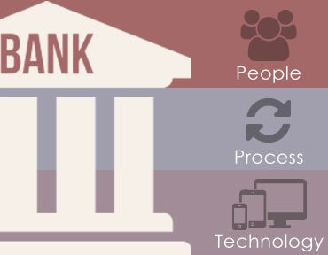 Selecting a Bank Identity Management Solution Using People, Process, and Technology