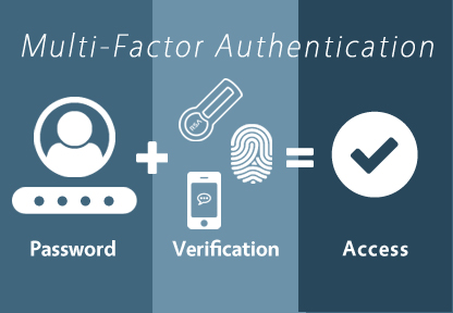 Image result for multi factor authentication