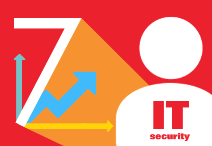 7 Ways IT Security Managers Enable Scaling