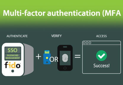 Here's How Implement Multi Factor Authentication Faster with FIDO2